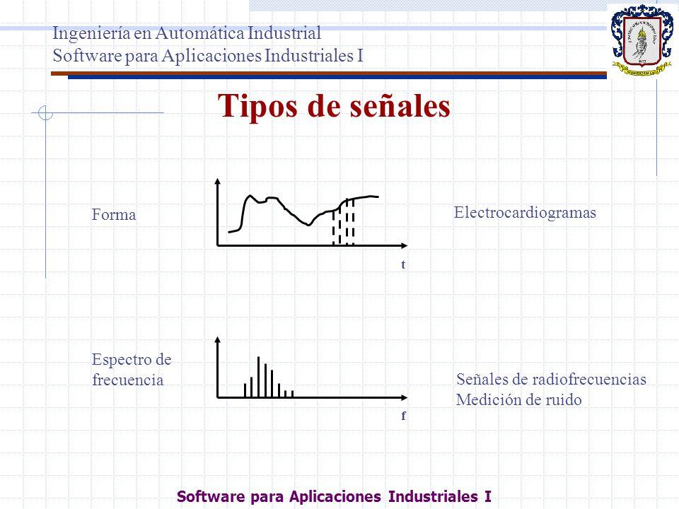 Tipos de señales f Espectro de frecuencia Señales de radiofrecuencias Medición de ruido t Forma Electrocardiogramas Ingeniería en Automática Industria