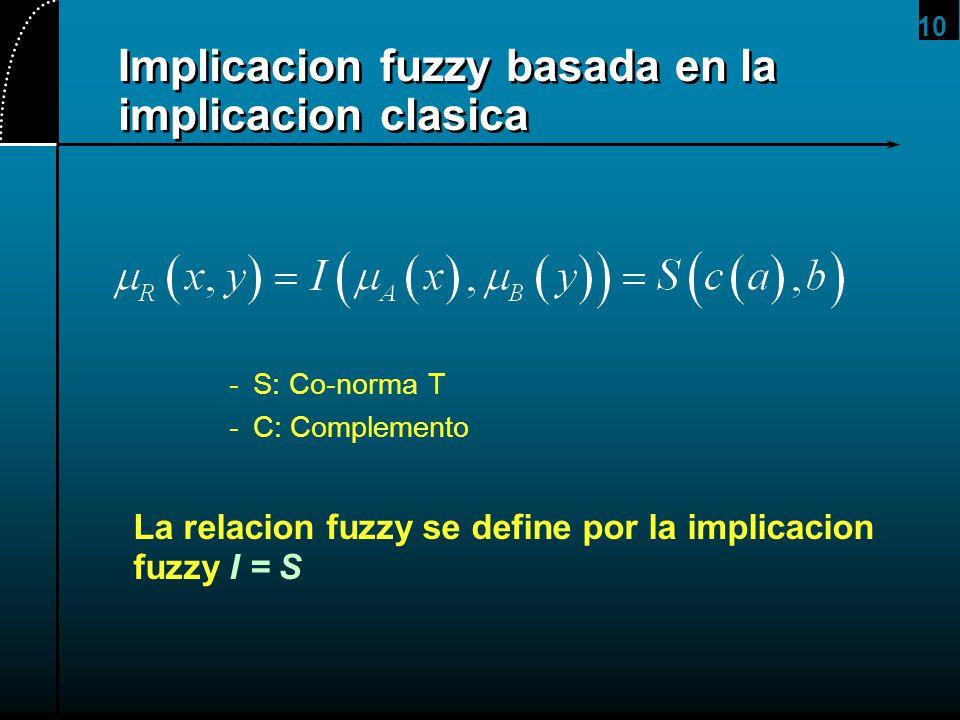 10 -S: Co-norma T -C: Complemento La relacion fuzzy se define por la implicacion fuzzy I = S Implicacion fuzzy basada en la implicacion clasica
