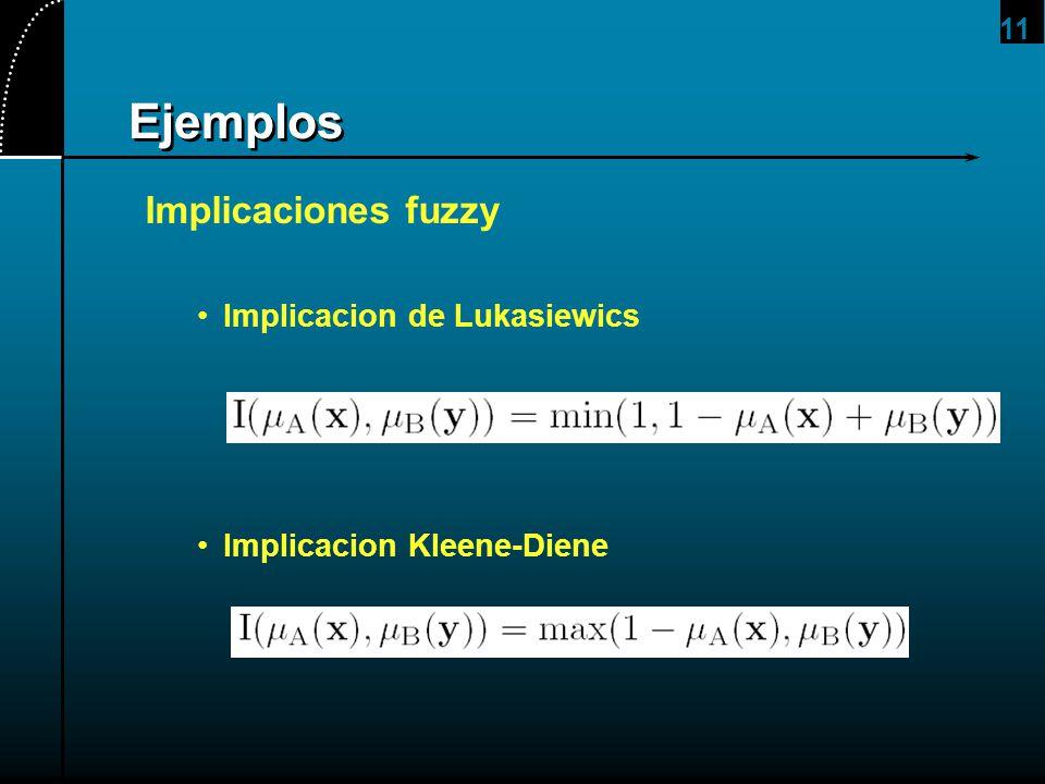 11 Ejemplos Implicaciones fuzzy Implicacion de Lukasiewics Implicacion Kleene-Diene