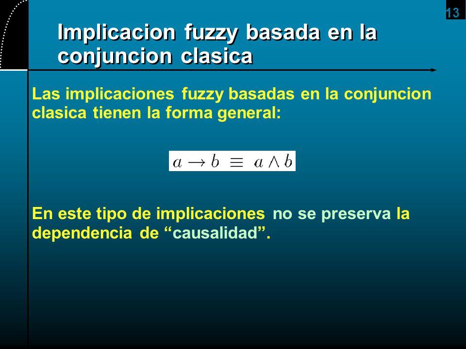 13 Implicacion fuzzy basada en la conjuncion clasica Las implicaciones fuzzy basadas en la conjuncion clasica tienen la forma general: En este tipo de