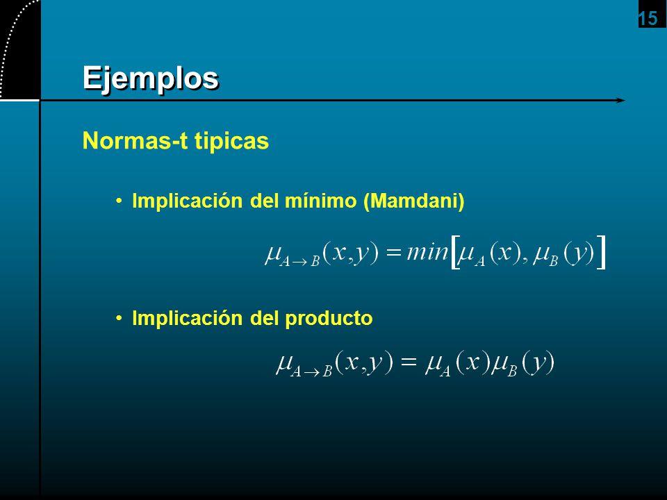15 Ejemplos Normas-t tipicas Implicación del mínimo (Mamdani) Implicación del producto
