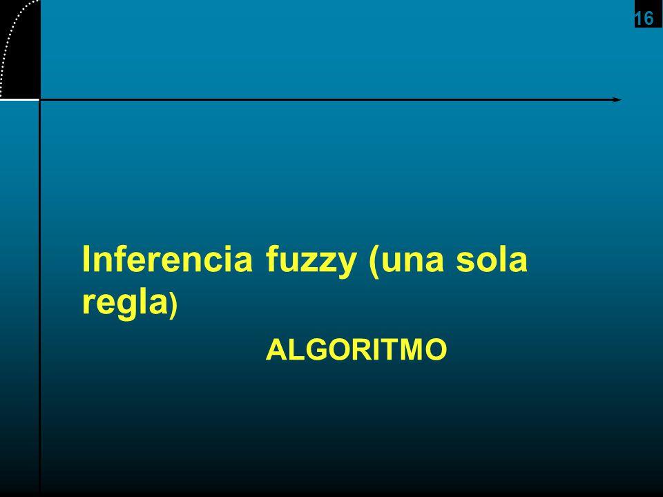 16 Inferencia fuzzy (una sola regla ) ALGORITMO