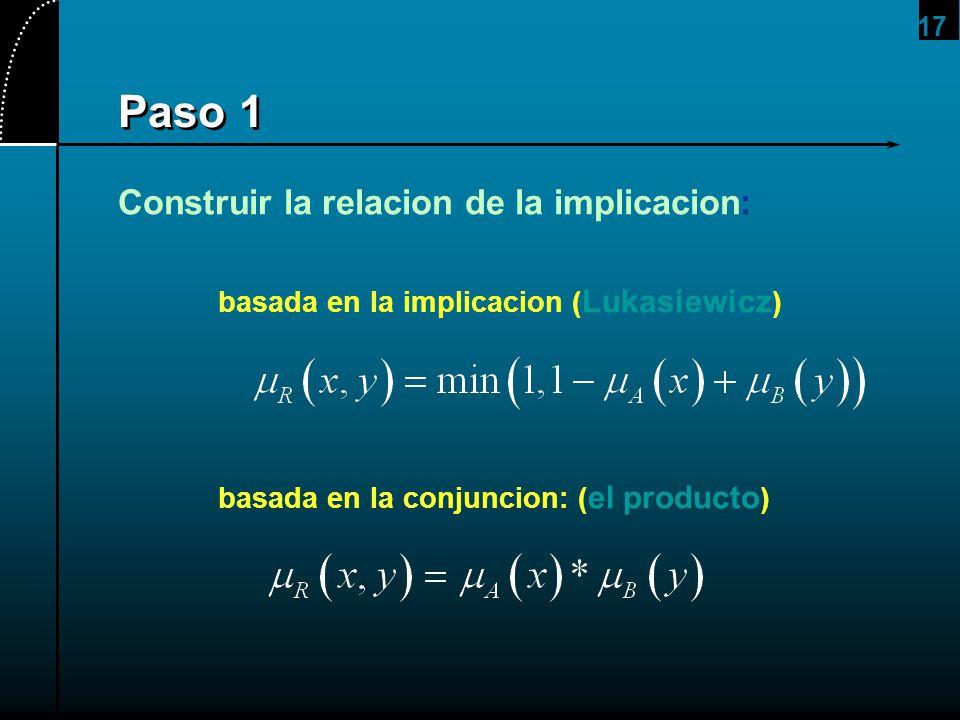 17 Paso 1 Construir la relacion de la implicacion: basada en la implicacion ( Lukasiewicz ) basada en la conjuncion: ( el producto )