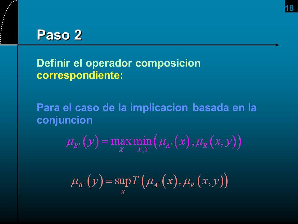 18 Paso 2 Definir el operador composicion correspondiente: Para el caso de la implicacion basada en la conjuncion