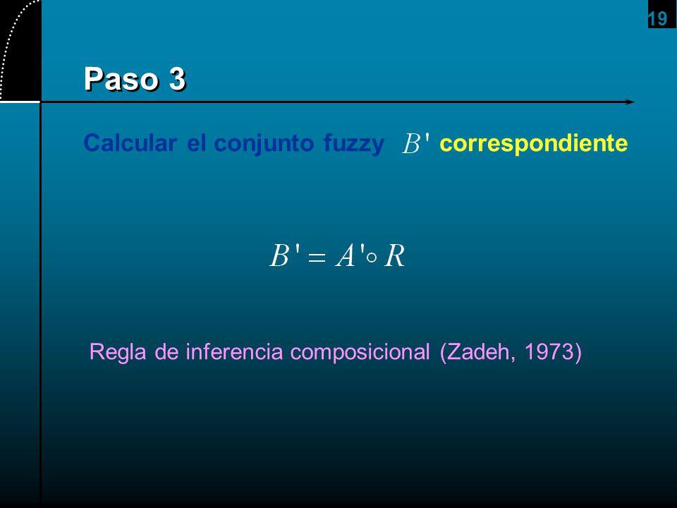19 Paso 3 Calcular el conjunto fuzzy correspondiente Regla de inferencia composicional (Zadeh, 1973)