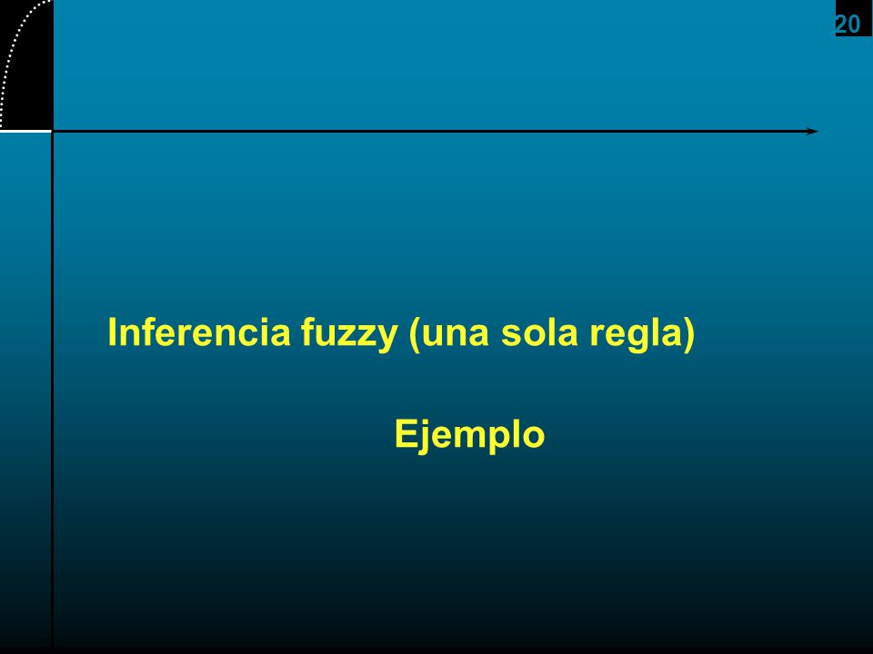 20 Inferencia fuzzy (una sola regla) Ejemplo