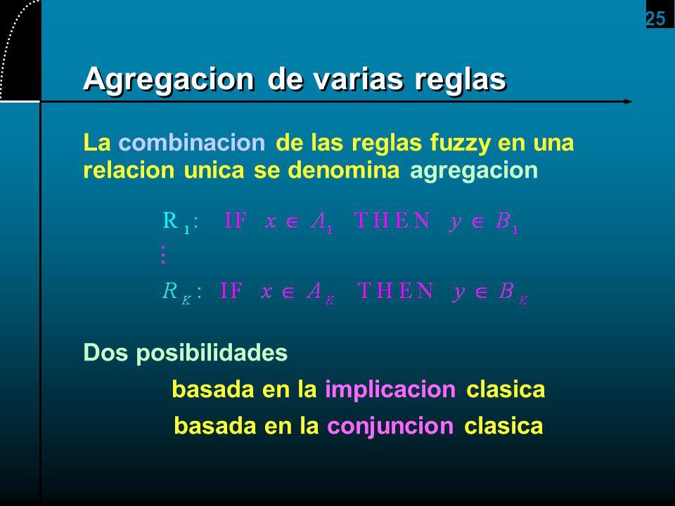 25 Agregacion de varias reglas La combinacion de las reglas fuzzy en una relacion unica se denomina agregacion Dos posibilidades basada en la implicac