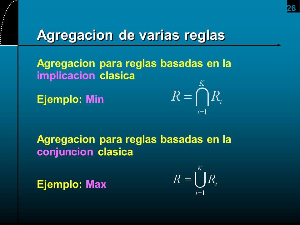 26 Agregacion de varias reglas Agregacion para reglas basadas en la implicacion clasica Ejemplo: Min Agregacion para reglas basadas en la conjuncion c