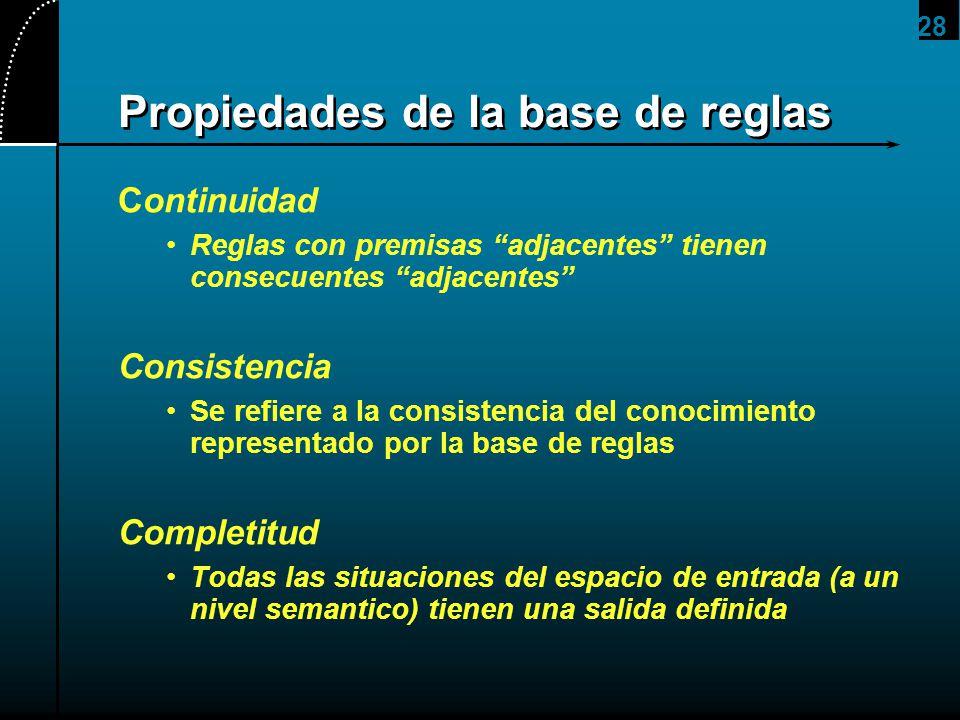 28 Propiedades de la base de reglas Continuidad Reglas con premisas adjacentes tienen consecuentes adjacentes Consistencia Se refiere a la consistenci