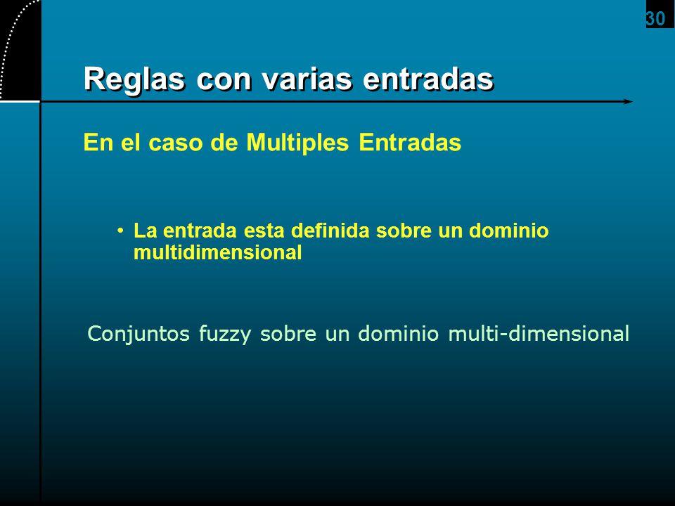 30 Reglas con varias entradas En el caso de Multiples Entradas La entrada esta definida sobre un dominio multidimensional Conjuntos fuzzy sobre un dom