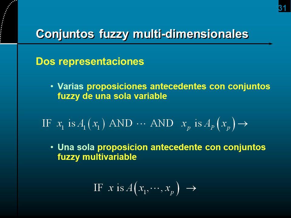 31 Conjuntos fuzzy multi-dimensionales Dos representaciones Varias proposiciones antecedentes con conjuntos fuzzy de una sola variable Una sola propos