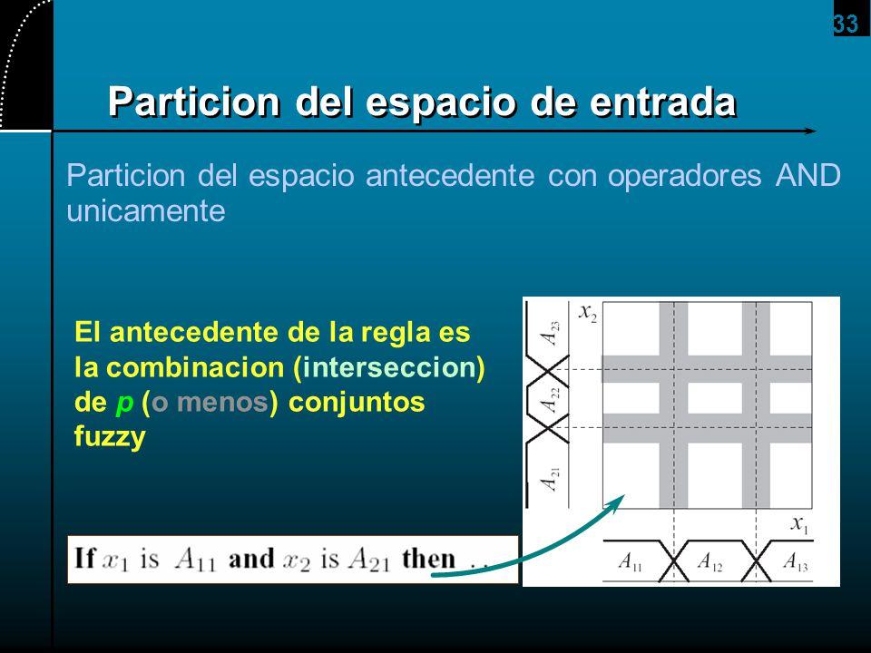 33 Particion del espacio de entrada Particion del espacio antecedente con operadores AND unicamente El antecedente de la regla es la combinacion (inte