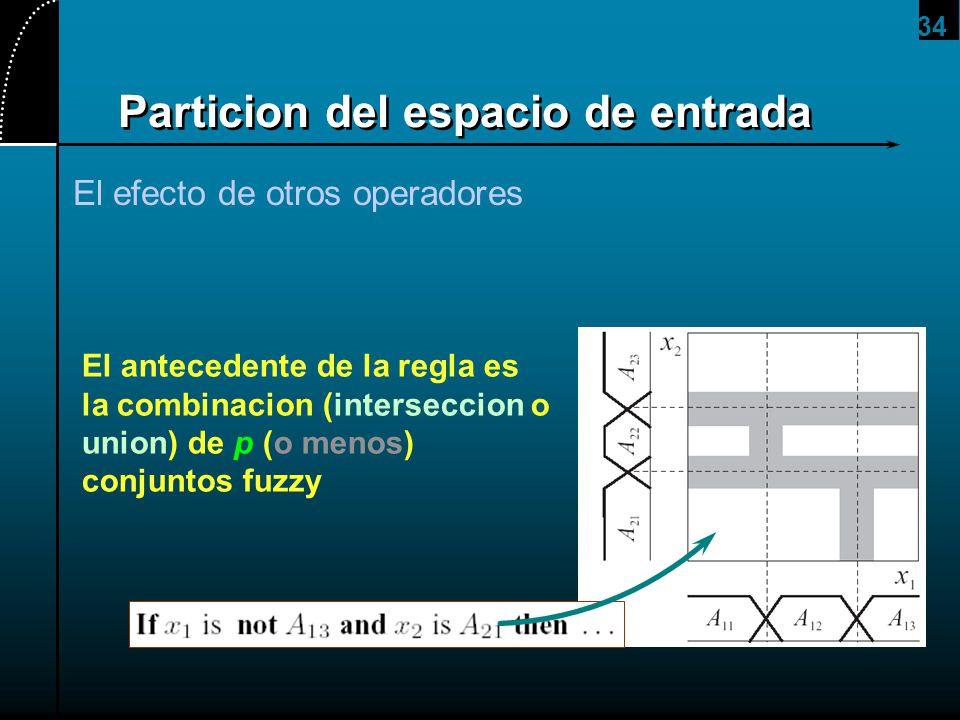 34 Particion del espacio de entrada El efecto de otros operadores El antecedente de la regla es la combinacion (interseccion o union) de p (o menos) c