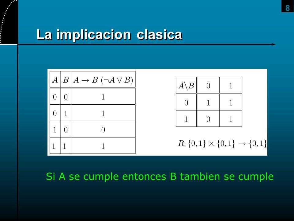 8 La implicacion clasica Si A se cumple entonces B tambien se cumple