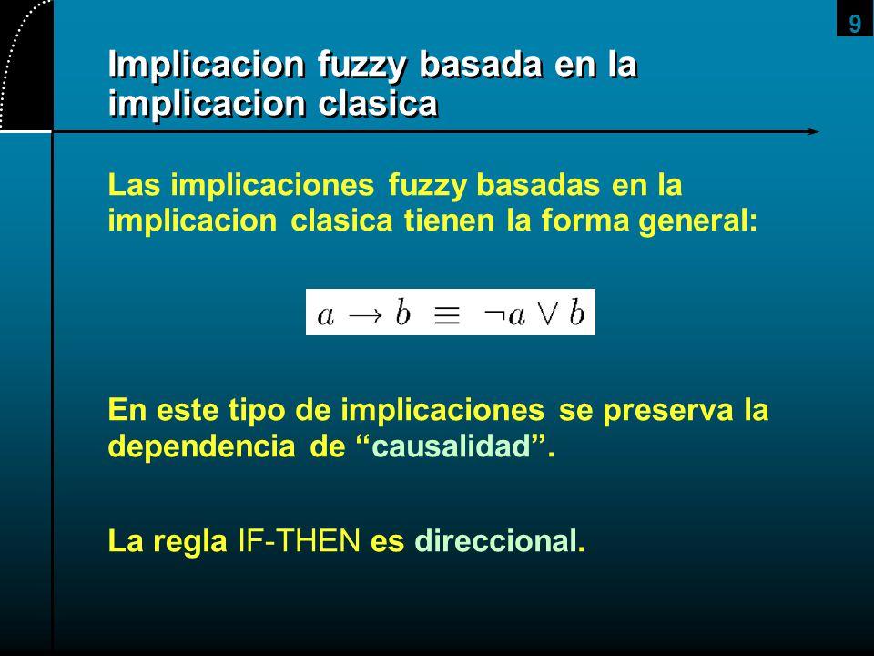 9 Implicacion fuzzy basada en la implicacion clasica Las implicaciones fuzzy basadas en la implicacion clasica tienen la forma general: En este tipo d