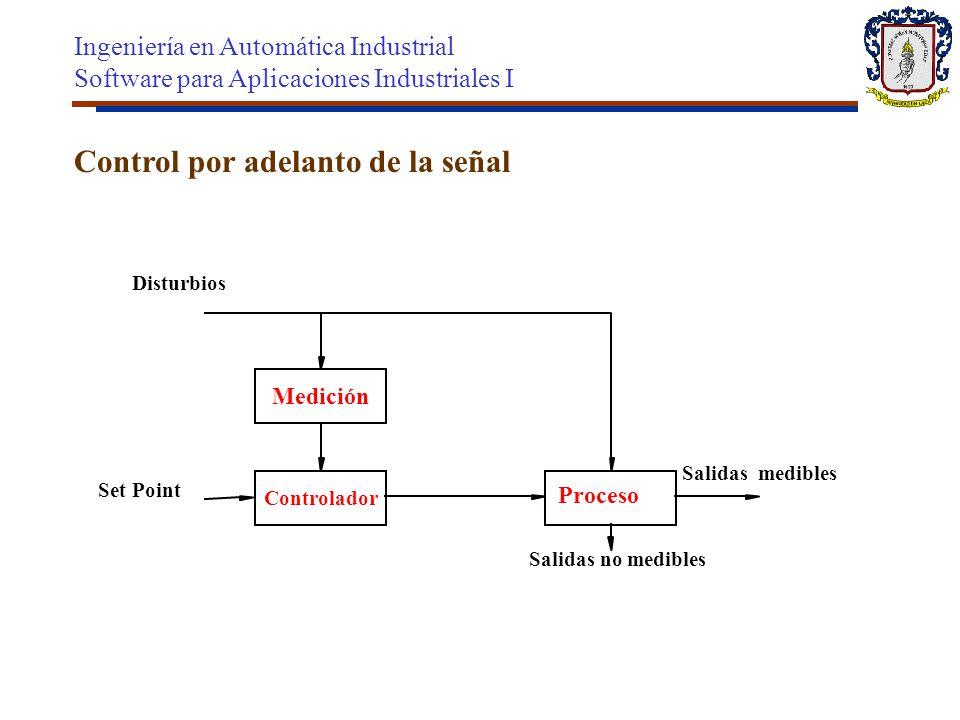Control por adelanto de la señal Disturbios Set Point Medición Controlador Proceso Salidas no medibles Salidas medibles Ingeniería en Automática Indus