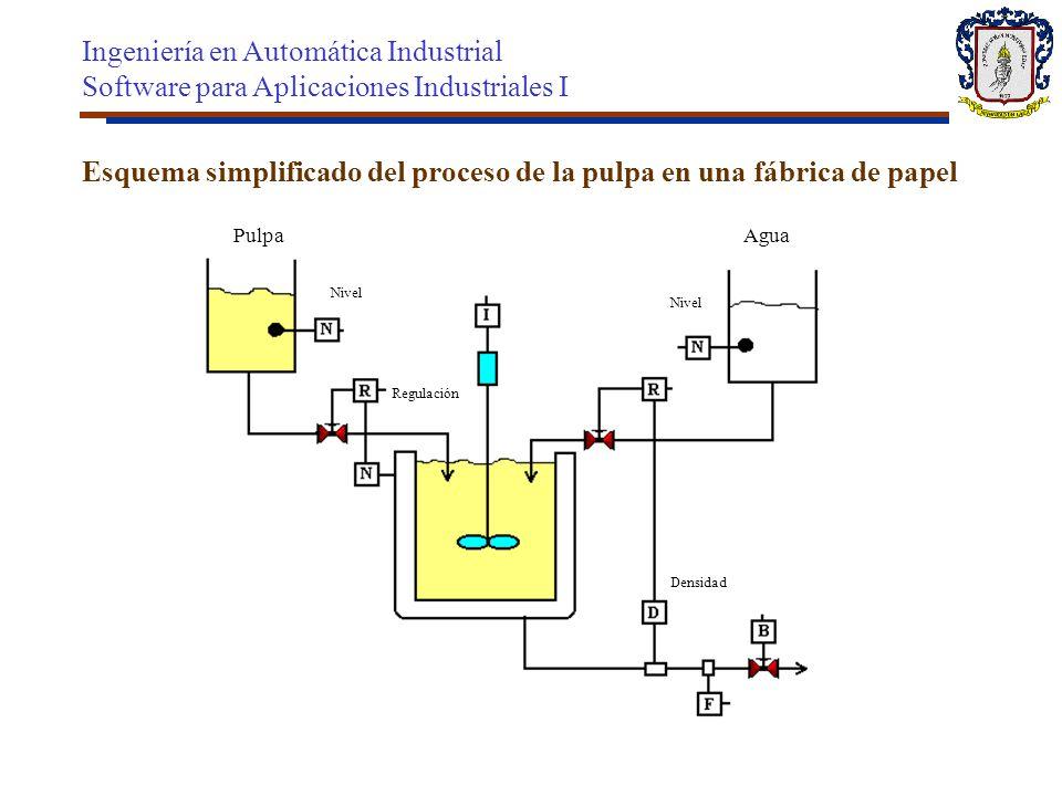 Esquema simplificado del proceso de la pulpa en una fábrica de papel PulpaAgua Nivel Densidad Regulación Nivel Ingeniería en Automática Industrial Sof