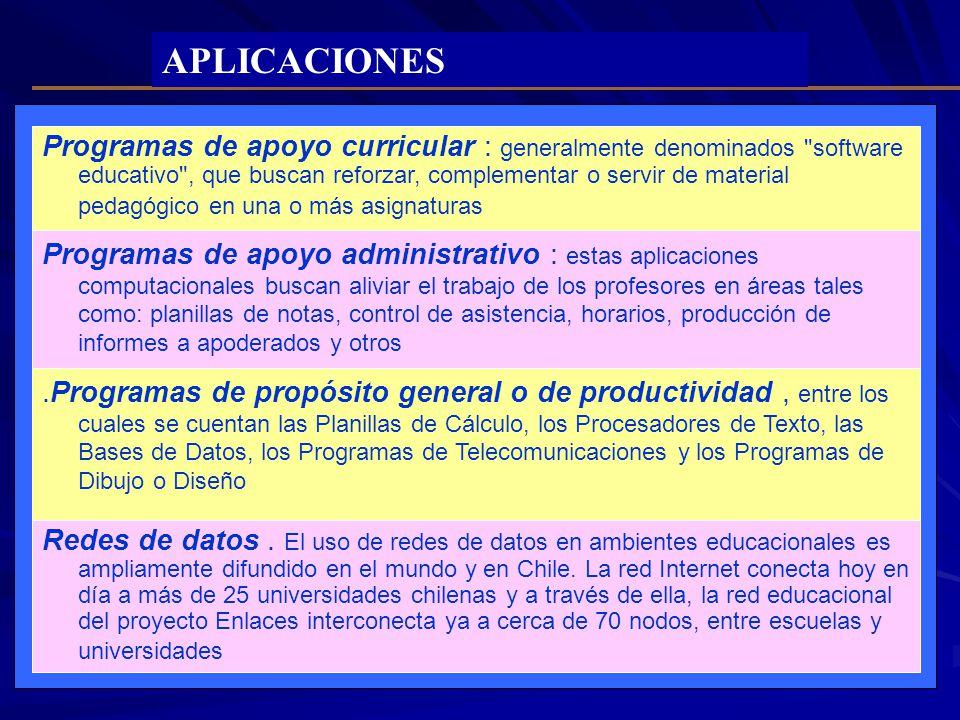 APLICACIONES Programas de apoyo curricular : generalmente denominados software educativo , que buscan reforzar, complementar o servir de material pedagógico en una o más asignaturas Redes de datos.
