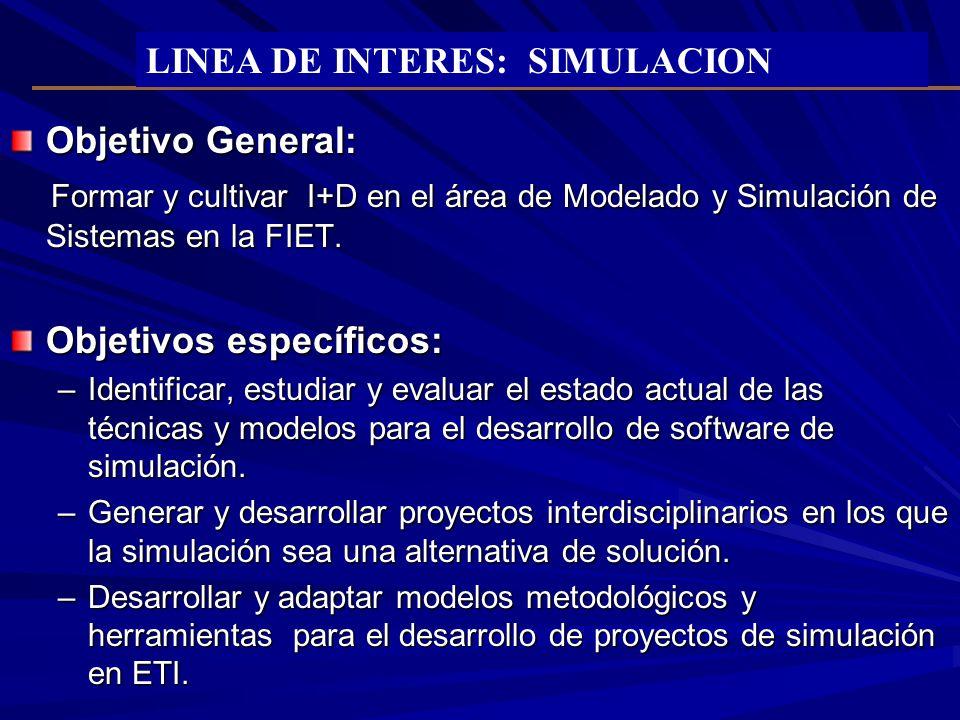 LINEA DE INTERES: SIMULACION Objetivo General: Formar y cultivar I+D en el área de Modelado y Simulación de Sistemas en la FIET. Formar y cultivar I+D