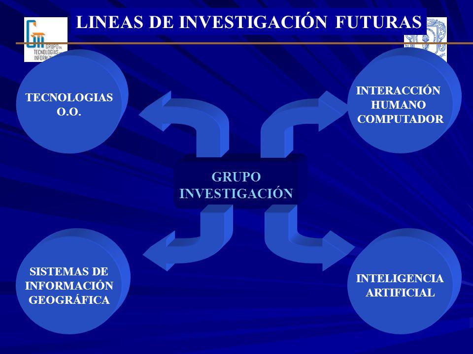 LINEAS DE INVESTIGACIÓN FUTURAS TECNOLOGIAS O.O. GRUPO INVESTIGACIÓN INTERACCIÓN HUMANO COMPUTADOR INTELIGENCIA ARTIFICIAL SISTEMAS DE INFORMACIÓN GEO