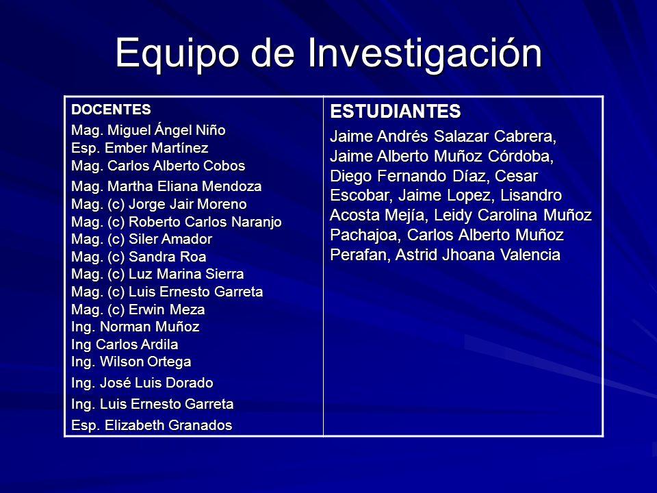 Equipo de Investigación DOCENTES Mag. Miguel Ángel Niño Esp. Ember Martínez Mag. Carlos Alberto Cobos Mag. Martha Eliana Mendoza Mag. (c) Jorge Jair M