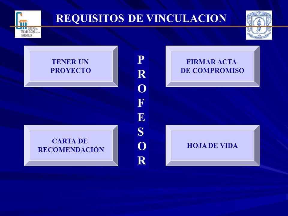 REQUISITOS DE VINCULACION TENER UN PROYECTO CARTA DE RECOMENDACIÓN HOJA DE VIDA FIRMAR ACTA DE COMPROMISO PROFESORPROFESOR