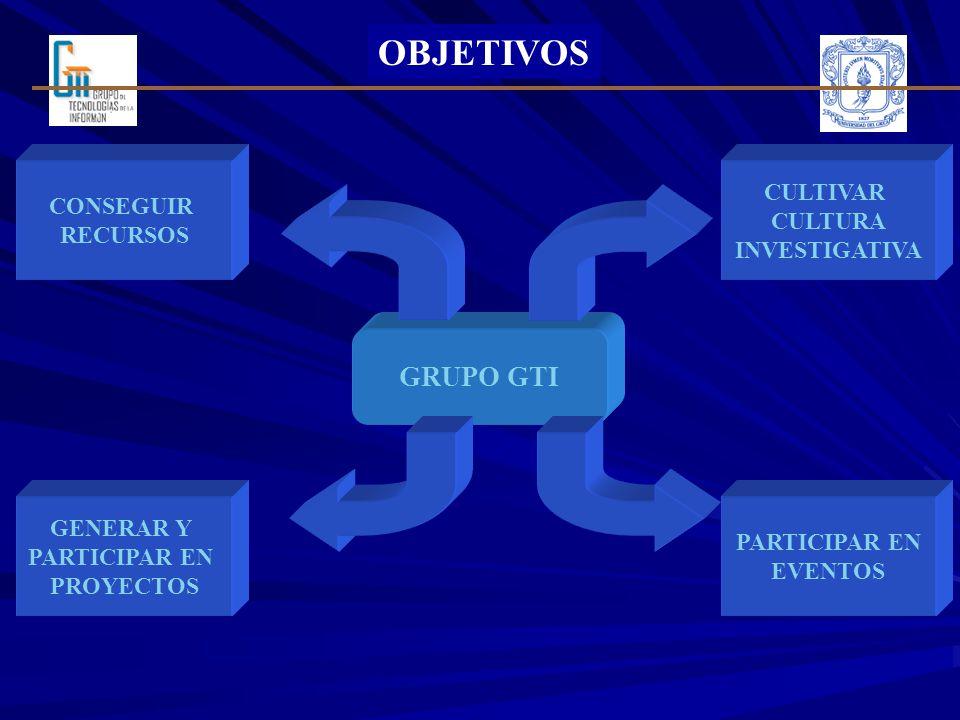 LINEAS DE INVESTIGACIÓN FUTURAS TECNOLOGIAS O.O.
