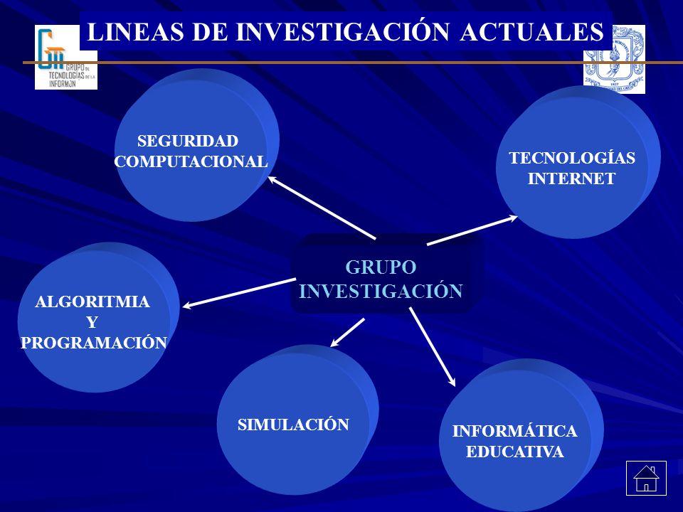LINEAS DE INVESTIGACIÓN ACTUALES SIMULACIÓN GRUPO INVESTIGACIÓN SEGURIDAD COMPUTACIONAL TECNOLOGÍAS INTERNET INFORMÁTICA EDUCATIVA ALGORITMIA Y PROGRA