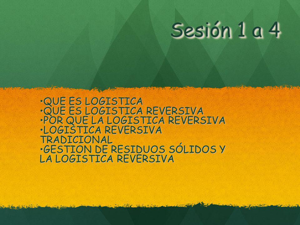 Sesión 1 a 4 QUE ES LOGISTICAQUE ES LOGISTICA QUE ES LOGISTICA REVERSIVAQUE ES LOGISTICA REVERSIVA POR QUE LA LOGISTICA REVERSIVAPOR QUE LA LOGISTICA REVERSIVA LOGISTICA REVERSIVA TRADICIONALLOGISTICA REVERSIVA TRADICIONAL GESTION DE RESIDUOS SÓLIDOS Y LA LOGISTICA REVERSIVAGESTION DE RESIDUOS SÓLIDOS Y LA LOGISTICA REVERSIVA