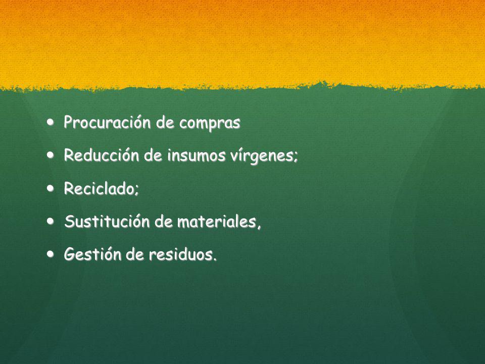 Procuración de compras Procuración de compras Reducción de insumos vírgenes; Reducción de insumos vírgenes; Reciclado; Reciclado; Sustitución de materiales, Sustitución de materiales, Gestión de residuos.