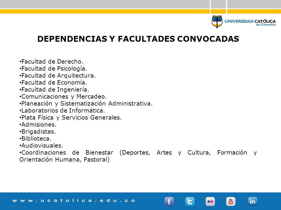 DEPENDENCIAS Y FACULTADES CONVOCADAS Facultad de Derecho.