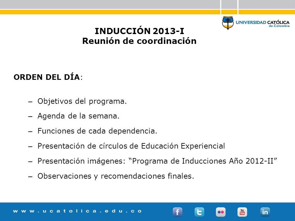 INDUCCIÓN 2013-I Reunión de coordinación ORDEN DEL DÍA: – Objetivos del programa.