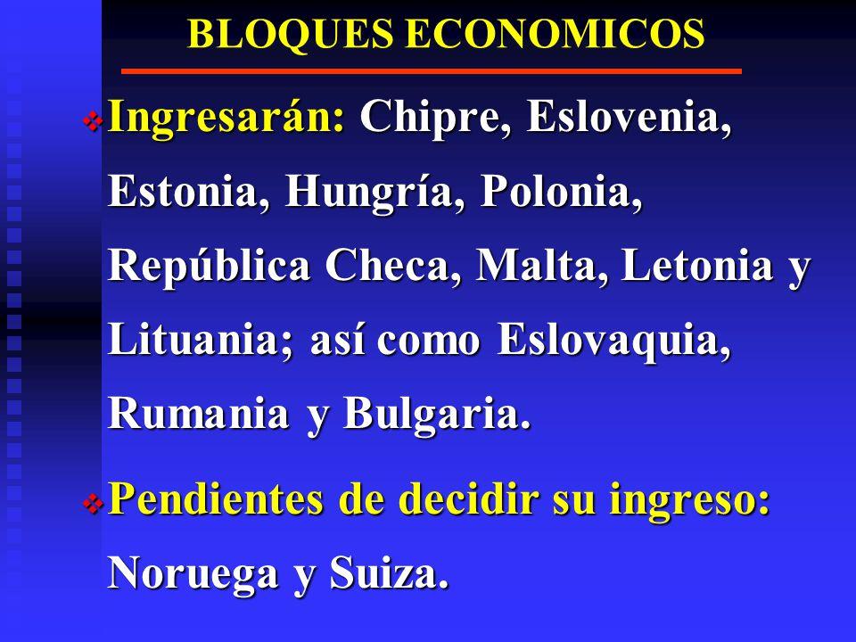 BLOQUES ECONOMICOS EUROPA UNION EUROPEA: integrada por 15 países, Alemania, Austria, Bélgica, Dinamarca, España, Finlandia, Francia, Grecia, Holanda, Italia, Irlanda, Luxemburgo, Portugal, Suecia y Reino Unido.