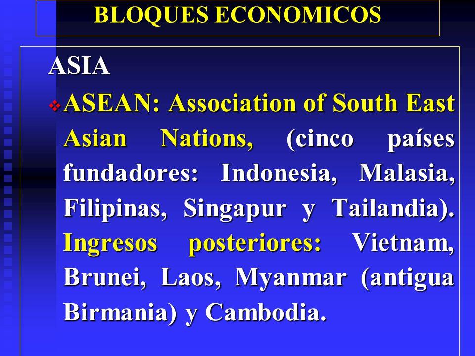 BLOQUES ECONOMICOS European Free Trade Association - EFTA: Islandia, Liechtenstein, Noruega y Suiza.