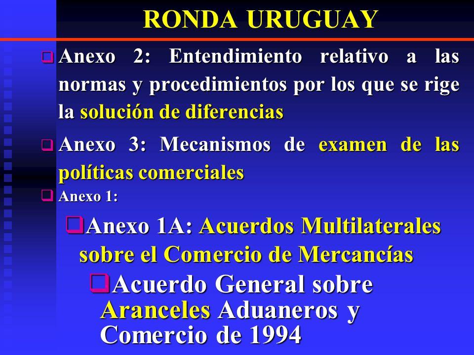RONDA URUGUAY NEGOCIACIONES COMERCIALES MULTILATERALES Acta final firmada en Marrakech – Marruecos el 15 de abril de 1994 INDICE Acta Final Acta Final Acuerdo por el que se establece la Organización Mundial del Comercio.