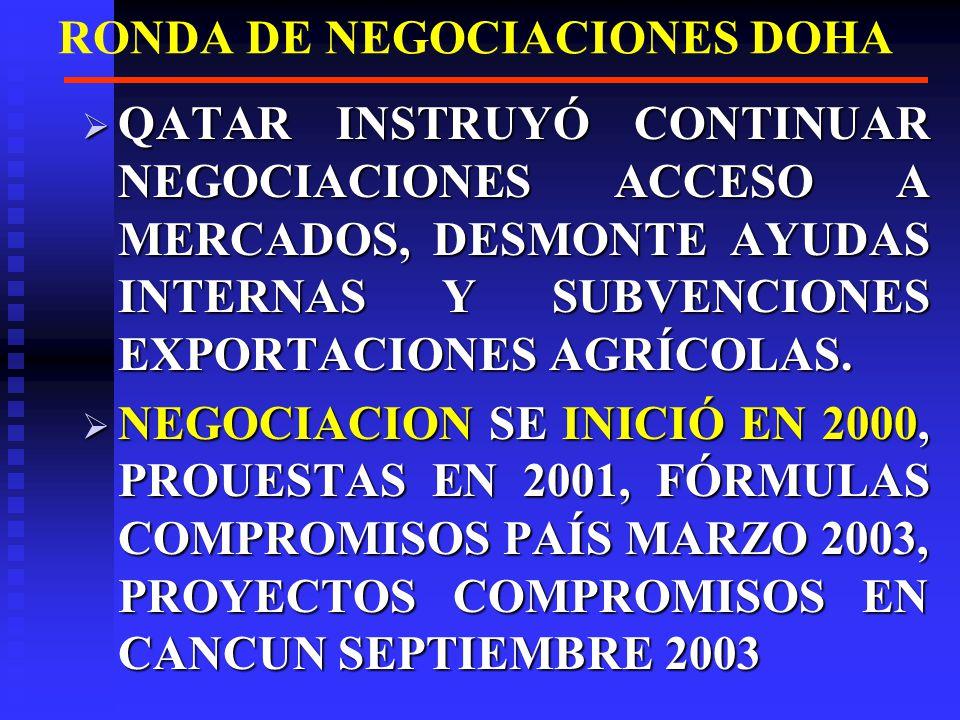 RONDA DE NEGOCIACIONES DOHA COMERCIO AGRÍCOLA: TENDENCIA REEMPLAZAR SUBVENCIONES PRECIOS POR RECONVERSION CULTIVOS, REPROGRAMACIÓN USO TIERRA, CALIDAD VIDA RURAL, NORMAS AMBIENTALES, NUEVO CRITERIO MULTIFUNCIONALIDAD.