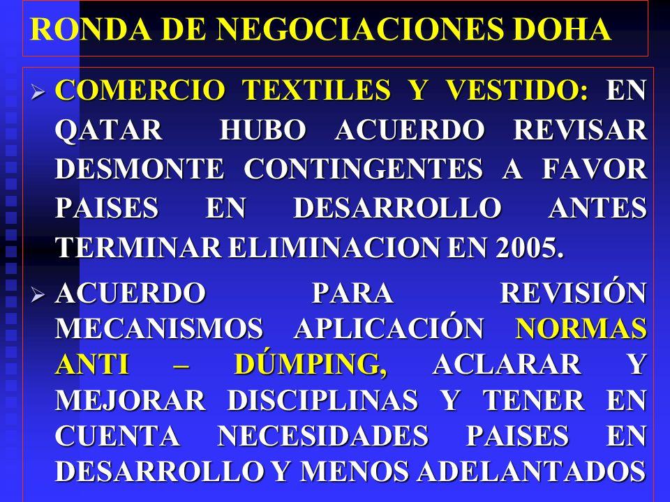 RONDA DE NEGOCIACIONES DOHA QATAR INSTRUYÓ CONTINUAR NEGOCIACIONES ACCESO A MERCADOS, DESMONTE AYUDAS INTERNAS Y SUBVENCIONES EXPORTACIONES AGRÍCOLAS.