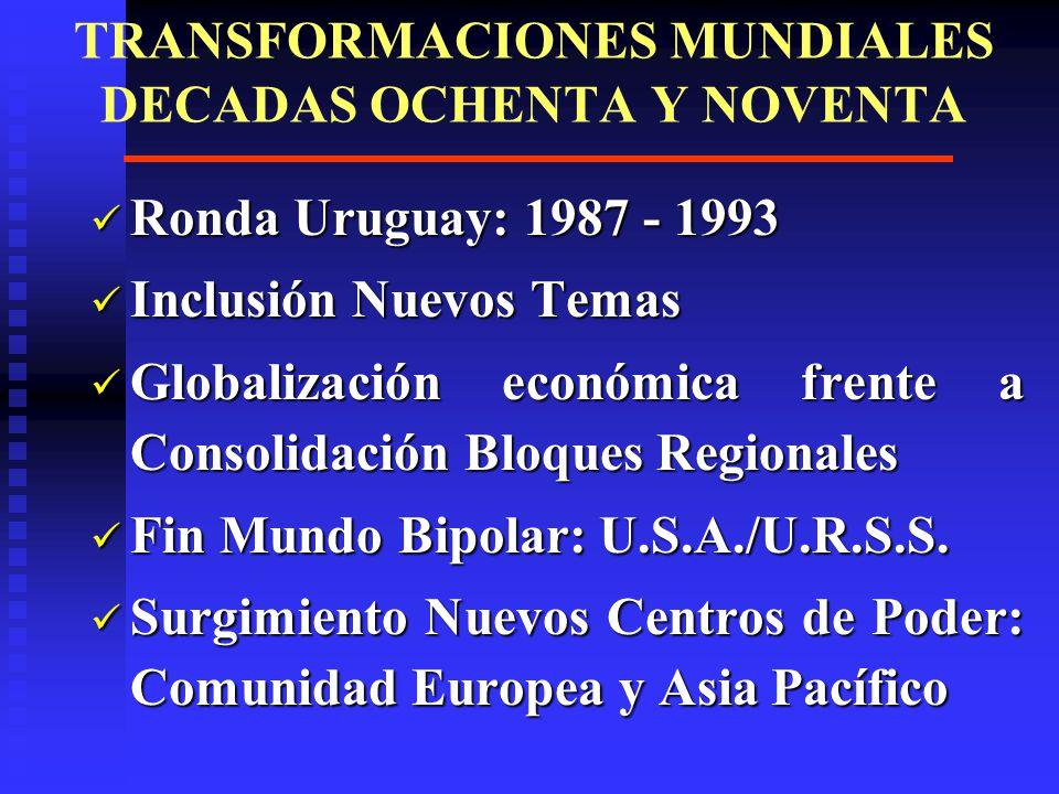 Negociaciones ALCA 34 países negociando cuando 3 países (NAFTA) son casi 90% PIB hemisferio 34 países negociando cuando 3 países (NAFTA) son casi 90% PIB hemisferio Aparte Brasil (6%) y Argentina (2.2%) ninguno A.L.