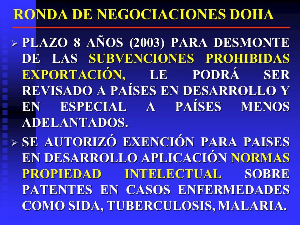 RONDA DE NEGOCIACIONES DOHA COMERCIO TEXTILES Y VESTIDO: EN QATAR HUBO ACUERDO REVISAR DESMONTE CONTINGENTES A FAVOR PAISES EN DESARROLLO ANTES TERMINAR ELIMINACION EN 2005.