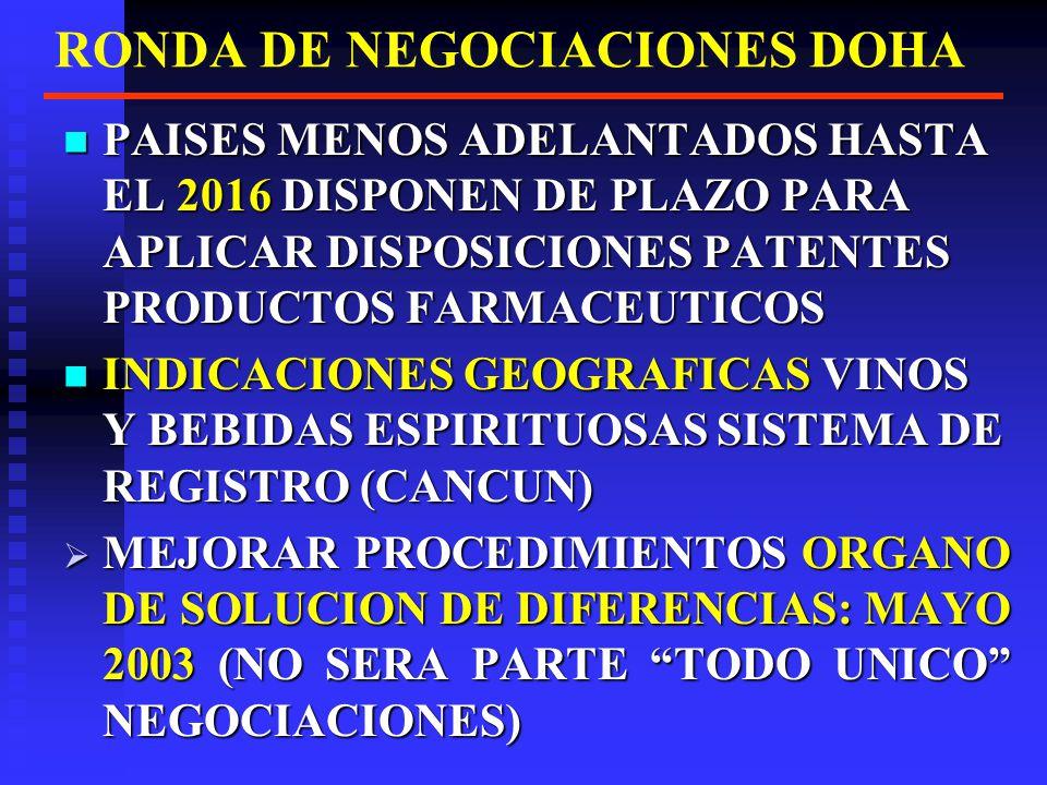 RONDA DE NEGOCIACIONES DOHA PLAZO 8 AÑOS (2003) PARA DESMONTE DE LAS SUBVENCIONES PROHIBIDAS EXPORTACIÓN, LE PODRÁ SER REVISADO A PAÍSES EN DESARROLLO Y EN ESPECIAL A PAÍSES MENOS ADELANTADOS.