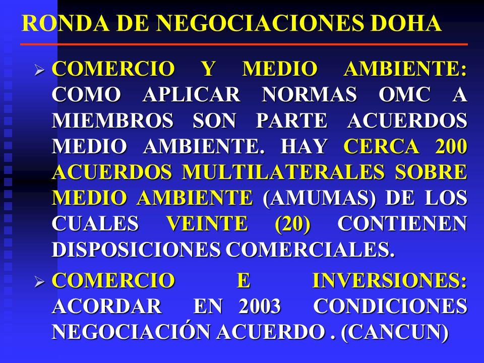 RONDA DE NEGOCIACIONES DOHA PAISES MENOS ADELANTADOS HASTA EL 2016 DISPONEN DE PLAZO PARA APLICAR DISPOSICIONES PATENTES PRODUCTOS FARMACEUTICOS PAISES MENOS ADELANTADOS HASTA EL 2016 DISPONEN DE PLAZO PARA APLICAR DISPOSICIONES PATENTES PRODUCTOS FARMACEUTICOS INDICACIONES GEOGRAFICAS VINOS Y BEBIDAS ESPIRITUOSAS SISTEMA DE REGISTRO (CANCUN) INDICACIONES GEOGRAFICAS VINOS Y BEBIDAS ESPIRITUOSAS SISTEMA DE REGISTRO (CANCUN) MEJORAR PROCEDIMIENTOS ORGANO DE SOLUCION DE DIFERENCIAS: MAYO 2003 (NO SERA PARTE TODO UNICO NEGOCIACIONES) MEJORAR PROCEDIMIENTOS ORGANO DE SOLUCION DE DIFERENCIAS: MAYO 2003 (NO SERA PARTE TODO UNICO NEGOCIACIONES)