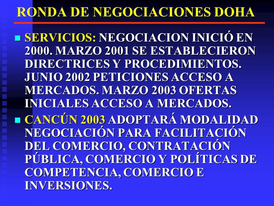 RONDA DE NEGOCIACIONES DOHA COMERCIO Y MEDIO AMBIENTE: COMO APLICAR NORMAS OMC A MIEMBROS SON PARTE ACUERDOS MEDIO AMBIENTE.