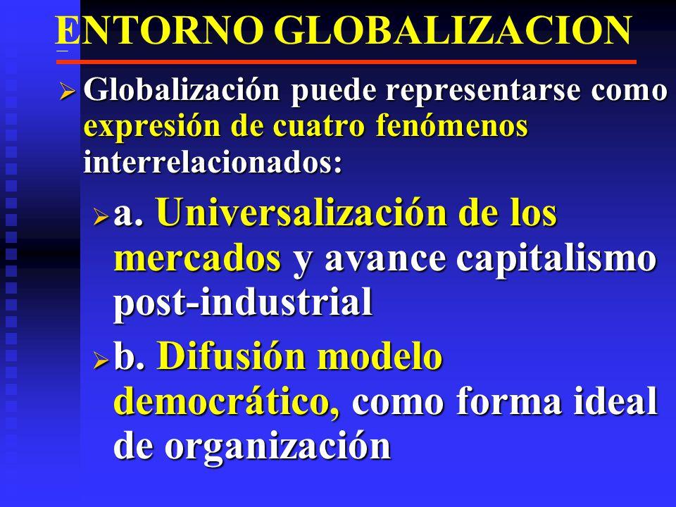 ENTORNO GLOBALIZACION Globalización puede representarse como expresión de cuatro fenómenos interrelacionados: Globalización puede representarse como expresión de cuatro fenómenos interrelacionados: a.