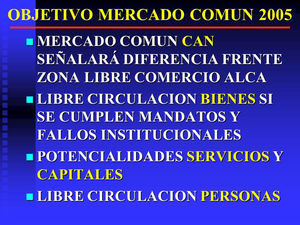 DIFERENCIAS INTEGRACION EN ALCA Y EN PROCESOS A.L.