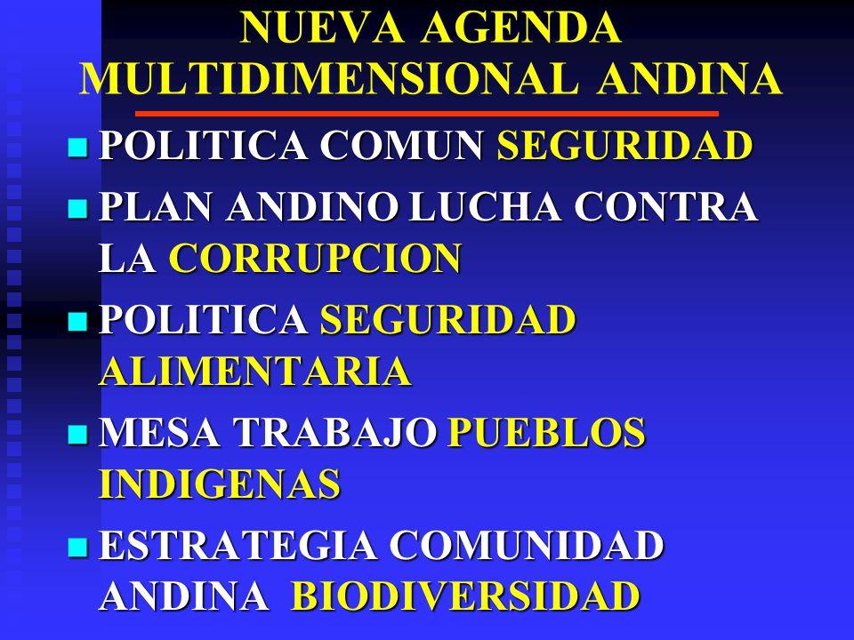 NUEVA AGENDA MULTIDIMENSIONAL ANDINA PLAN PLAN INTEGRADO DESARROLLO SOCIAL CARTA CARTA ANDINA DERECHOS HUMANOS PLAN PLAN ANDINO LUCHA CONTRA LAS DROGAS COMPROMISO COMPROMISO ANDINO POR LA DEMOCRACIA CARTA CARTA ANDINA PAZ,SEGURIDAD