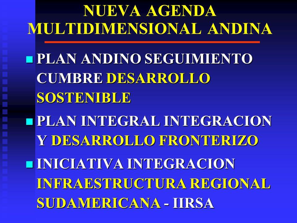NUEVA AGENDA MULTIDIMENSIONAL ANDINA POLITICA COMUN SEGURIDAD POLITICA COMUN SEGURIDAD PLAN ANDINO LUCHA CONTRA LA CORRUPCION PLAN ANDINO LUCHA CONTRA LA CORRUPCION POLITICA SEGURIDAD ALIMENTARIA POLITICA SEGURIDAD ALIMENTARIA MESA TRABAJO PUEBLOS INDIGENAS MESA TRABAJO PUEBLOS INDIGENAS ESTRATEGIA COMUNIDAD ANDINA BIODIVERSIDAD ESTRATEGIA COMUNIDAD ANDINA BIODIVERSIDAD