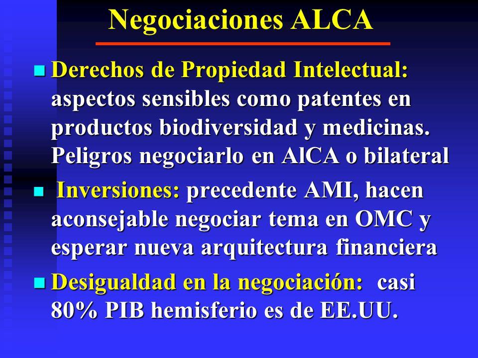 Negociaciones ALCA Acceso a Mercados: asimetría en contra América Latina promedio aranceles entre 2 y 5% EE.UU.