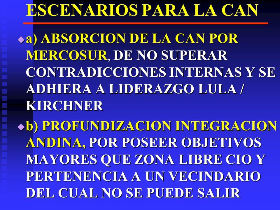 ESCENARIOS PARA LA CAN 3er.ESCENARIO: PRORROGA NEGOCIACION ALCA, COINCIDA CON OMC 3er.
