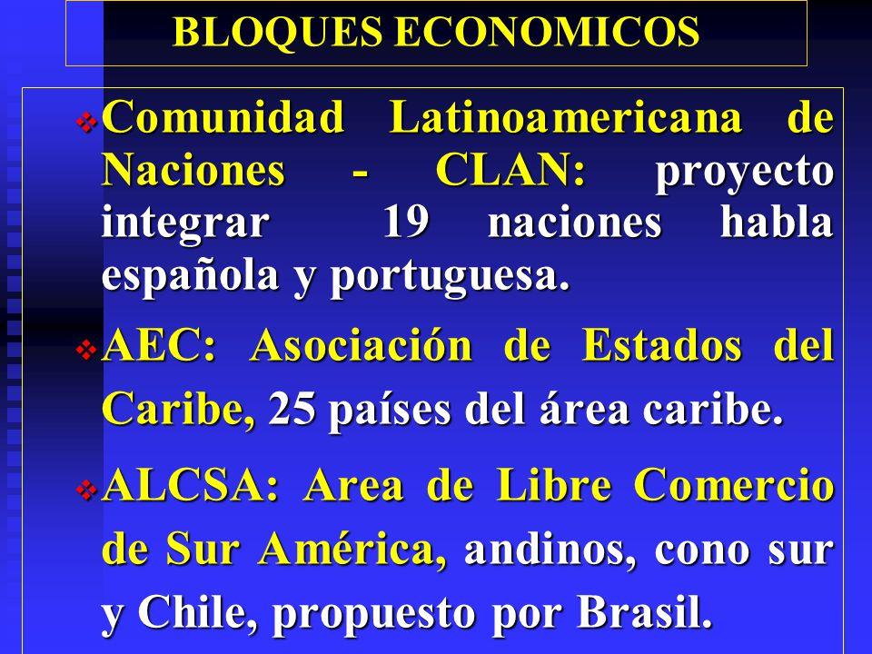 BLOQUES ECONOMICOS AMERICA ALCA: Area de Libre Comercio de las Américas, 34 países del continente.