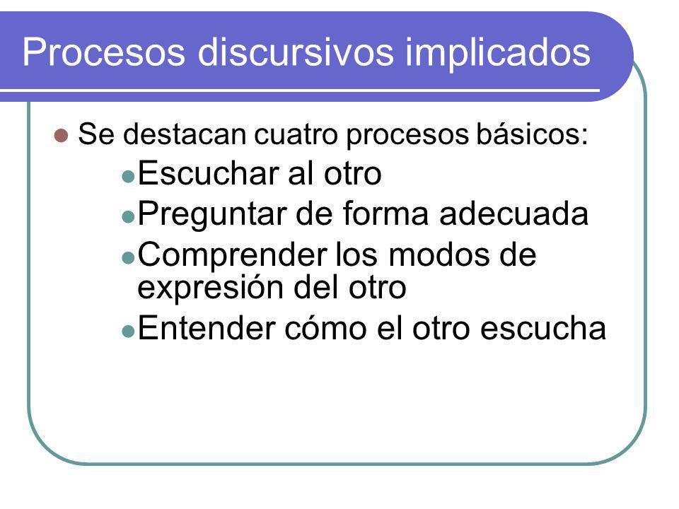 Procesos discursivos implicados Se destacan cuatro procesos básicos: Escuchar al otro Preguntar de forma adecuada Comprender los modos de expresión del otro Entender cómo el otro escucha